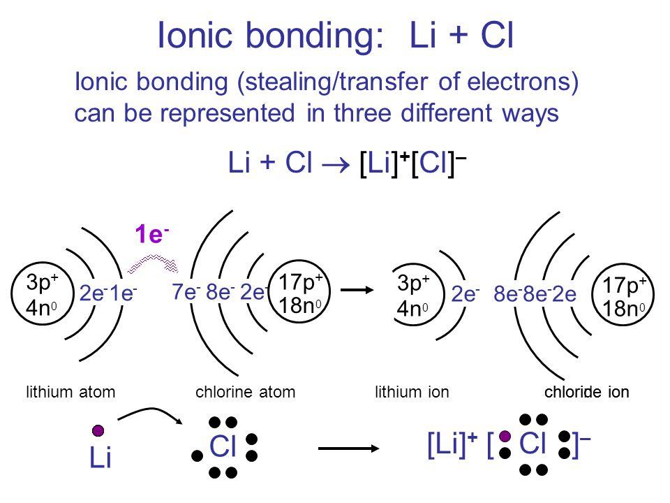 Ionic bonding: Li + Cl Li + Cl  [Li]+[Cl]– Li Cl [ Cl ]– [Li]+